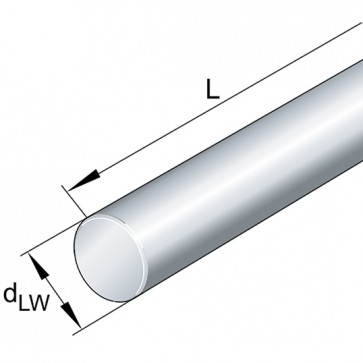 Цилиндрические направляющие W08h6